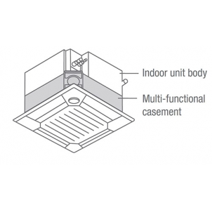 Kaseta wielofunkcyjna do filtra klasy EU7 Mitsubishi PAC-SH53TM-E